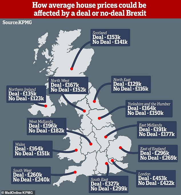 housing-price-effect-no-deal-brexit